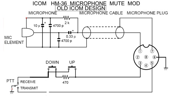 HM36_MIC_MUTE_MOD_OLD_DESIGN boatanchors icom hm-152 microphone wiring diagram at couponss.co